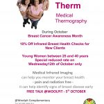thermography-young-women-poster